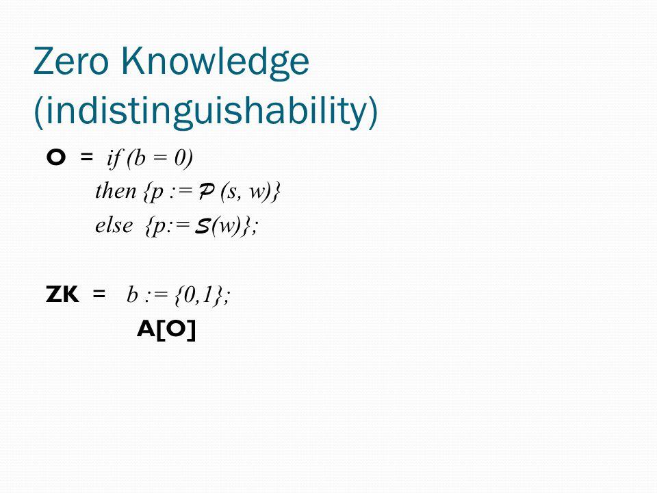 Zero Knowledge (indistinguishability)