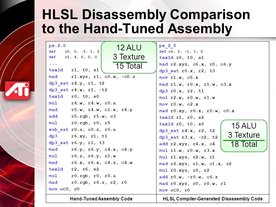 HLSL Disassembly Comparison to the Hand-Tuned Assembly