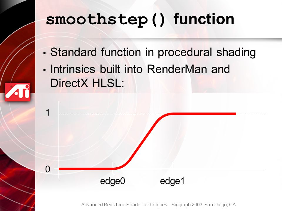 smoothstep() function