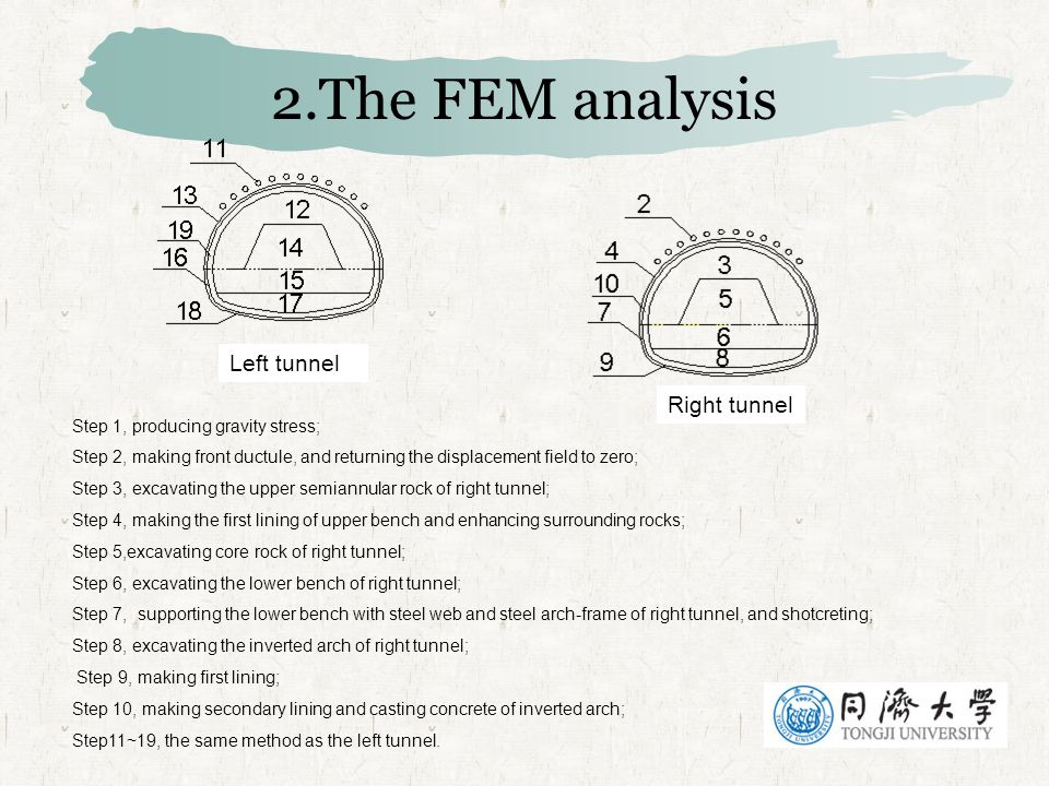 2.The FEM analysis Left tunnel Right tunnel