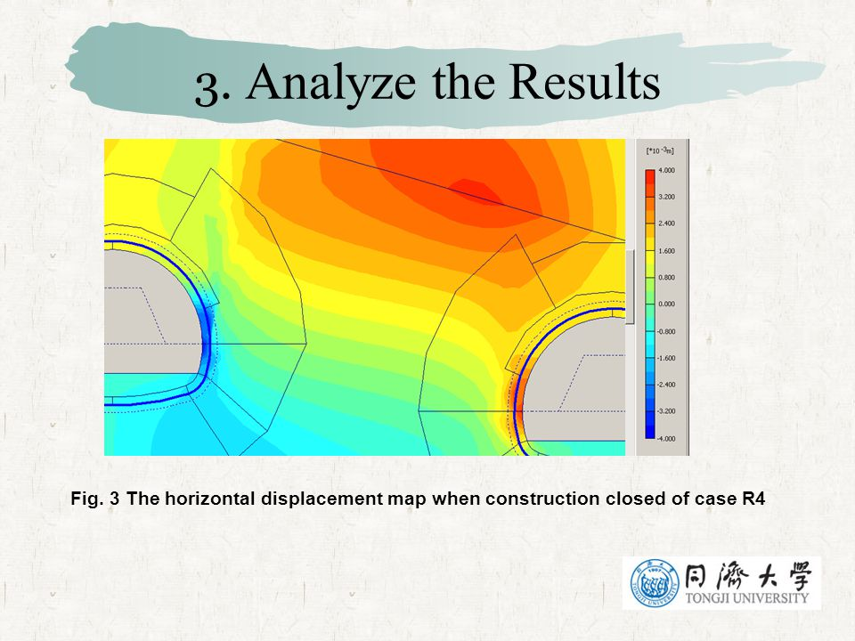 3. Analyze the Results Fig. 3 The horizontal displacement map when construction closed of case R4