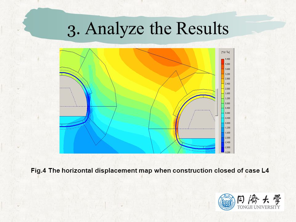 3. Analyze the Results Fig.4 The horizontal displacement map when construction closed of case L4