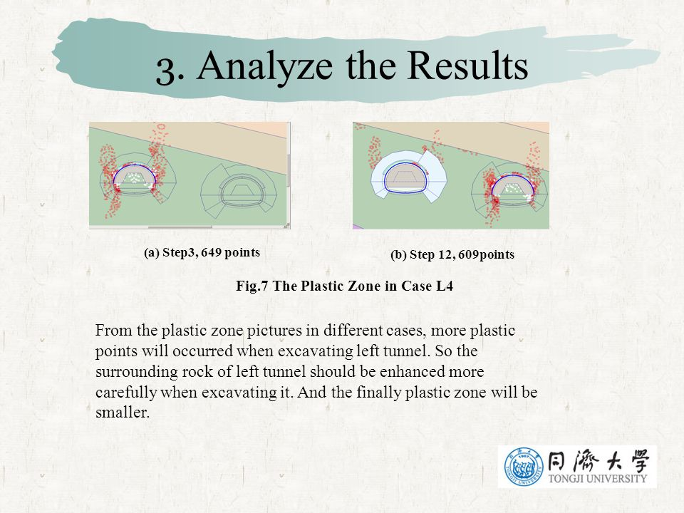 3. Analyze the Results (a) Step3, 649 points. (b) Step 12, 609points. Fig.7 The Plastic Zone in Case L4.