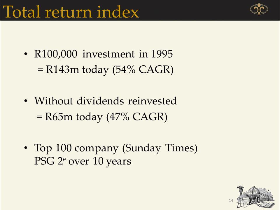 Total return index R100,000 investment in 1995