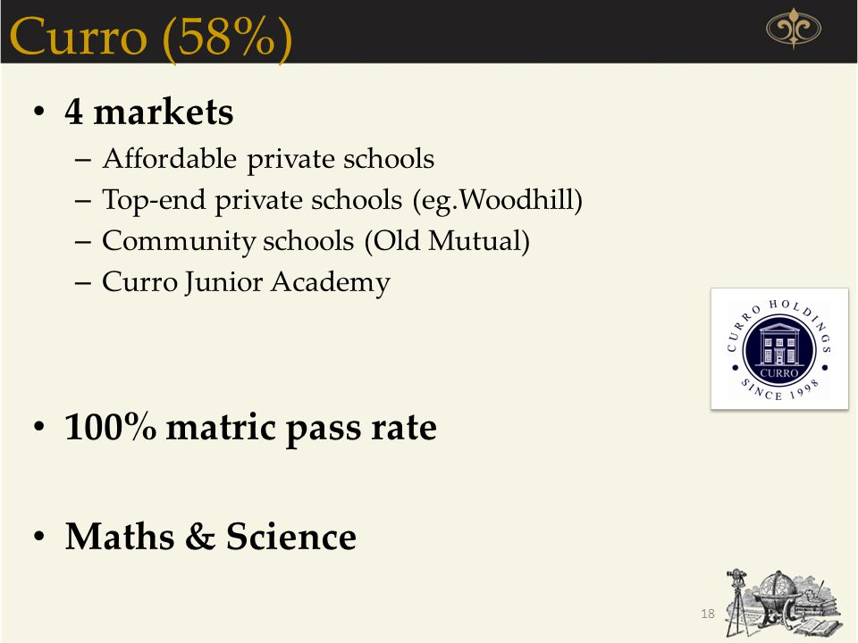Curro (58%) 4 markets 100% matric pass rate Maths & Science