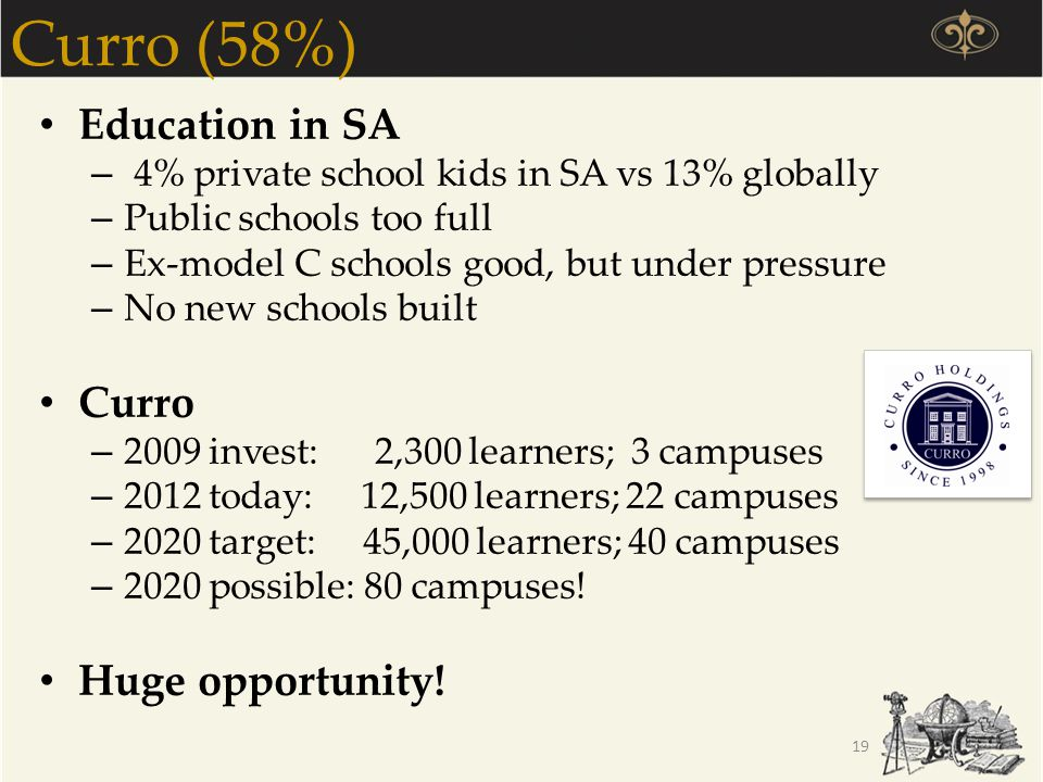 Curro (58%) Education in SA Curro Huge opportunity!