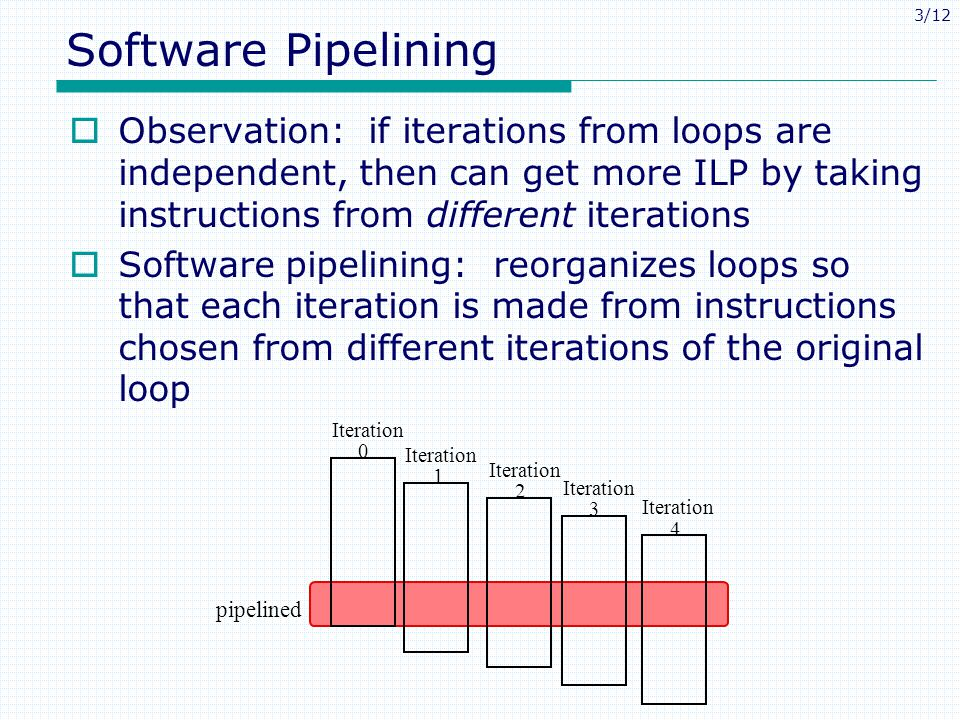 Software Pipelining Observation: if iterations from loops are independent, then can get more ILP by taking instructions from different iterations.