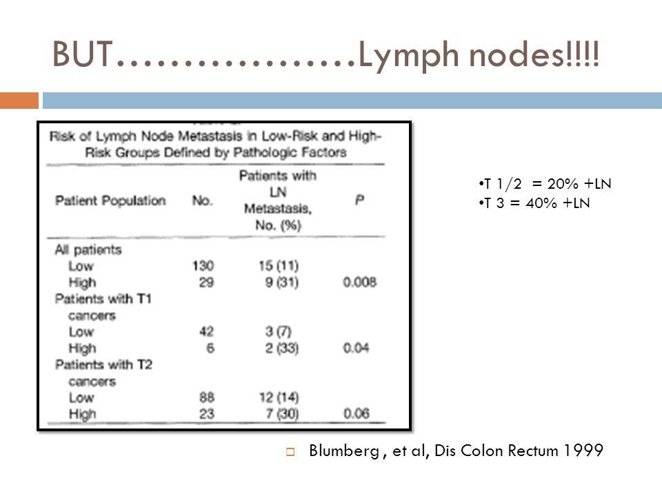 BUT………………Lymph nodes!!!! Blumberg , et al, Dis Colon Rectum 1999