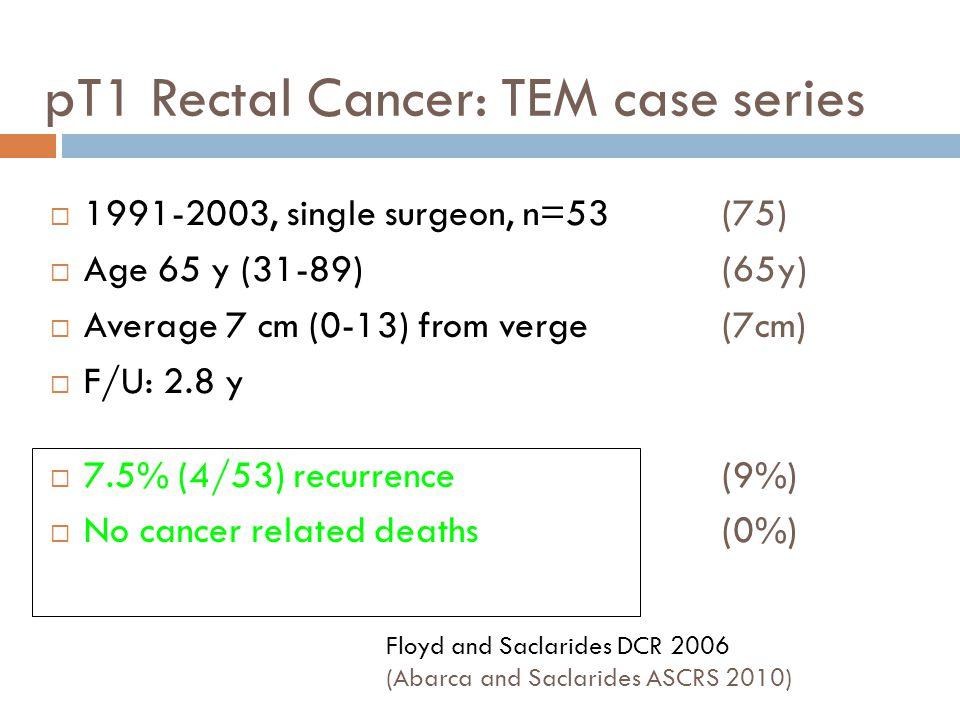 pT1 Rectal Cancer: TEM case series