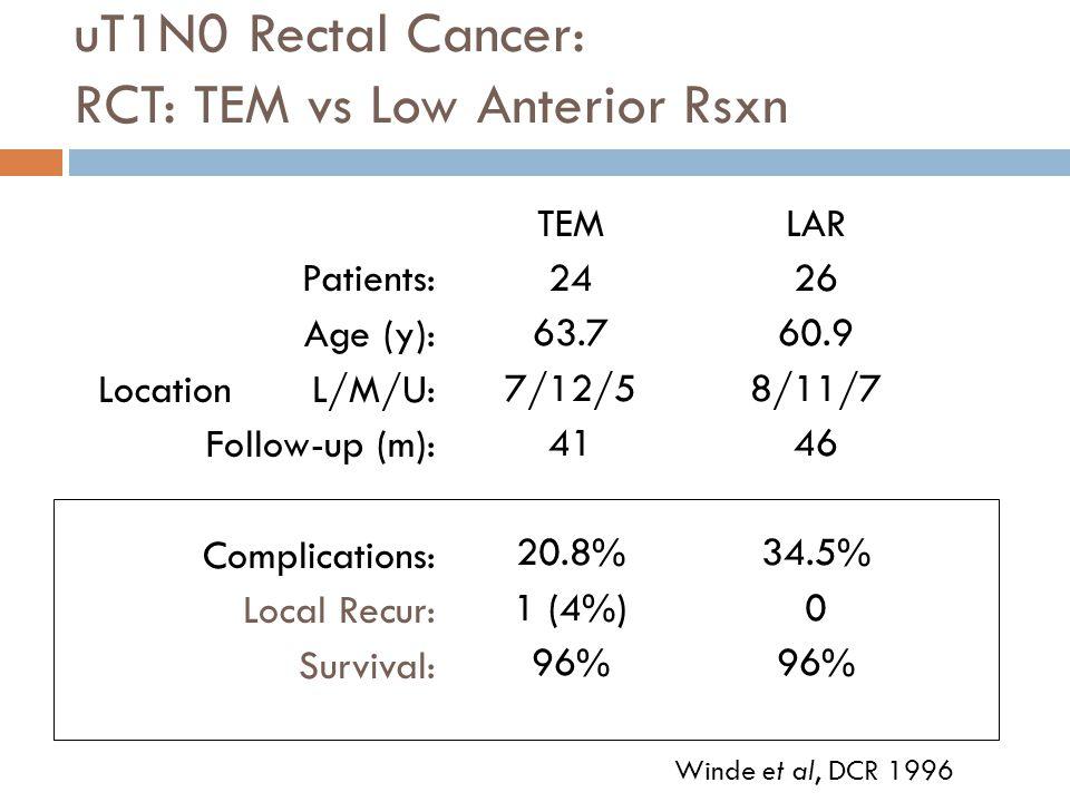 uT1N0 Rectal Cancer: RCT: TEM vs Low Anterior Rsxn