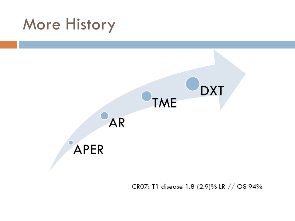 More History APER AR TME DXT CR07: T1 disease 1.8 (2.9)% LR // OS 94%