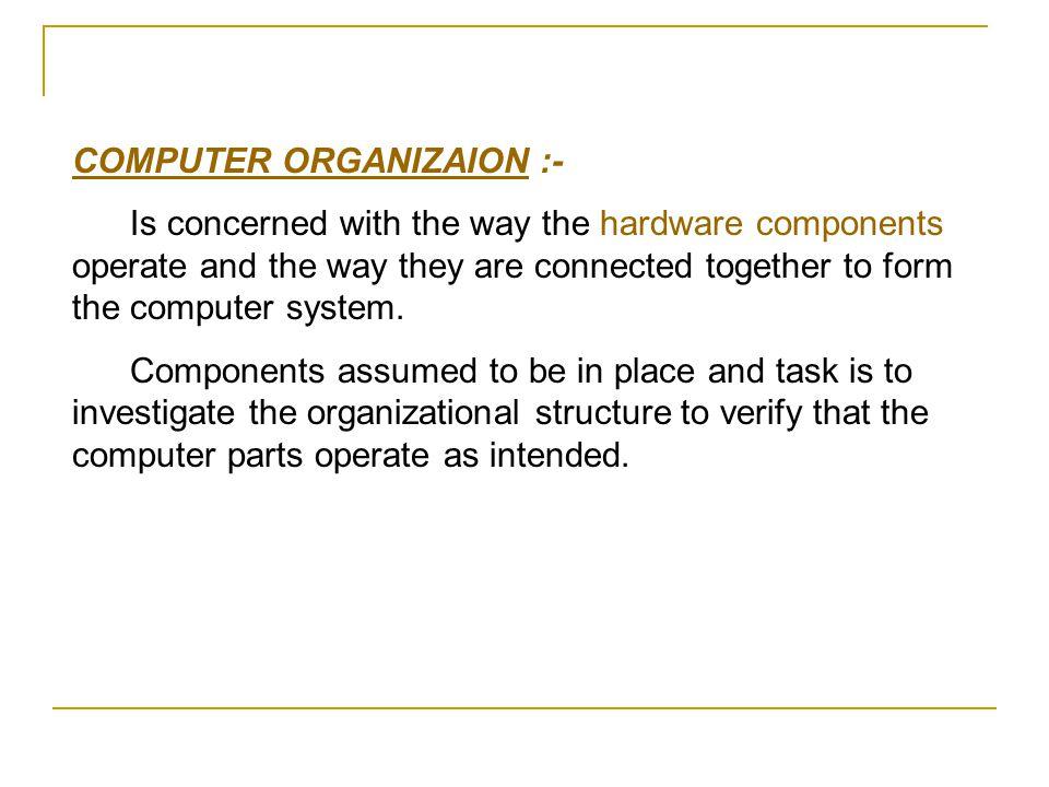 COMPUTER ORGANIZAION :-