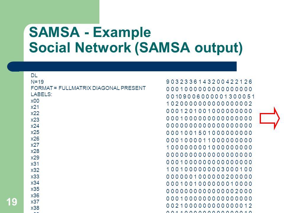 SAMSA - Example Social Network (SAMSA output)