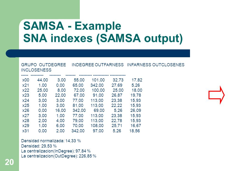 SAMSA - Example SNA indexes (SAMSA output)