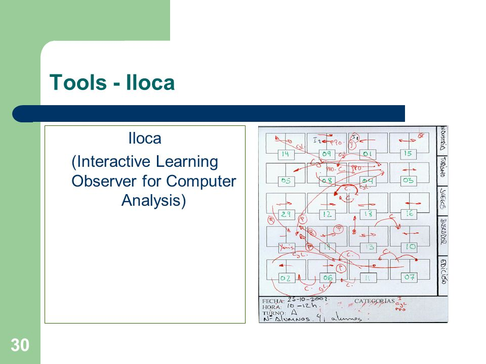 (Interactive Learning Observer for Computer Analysis)