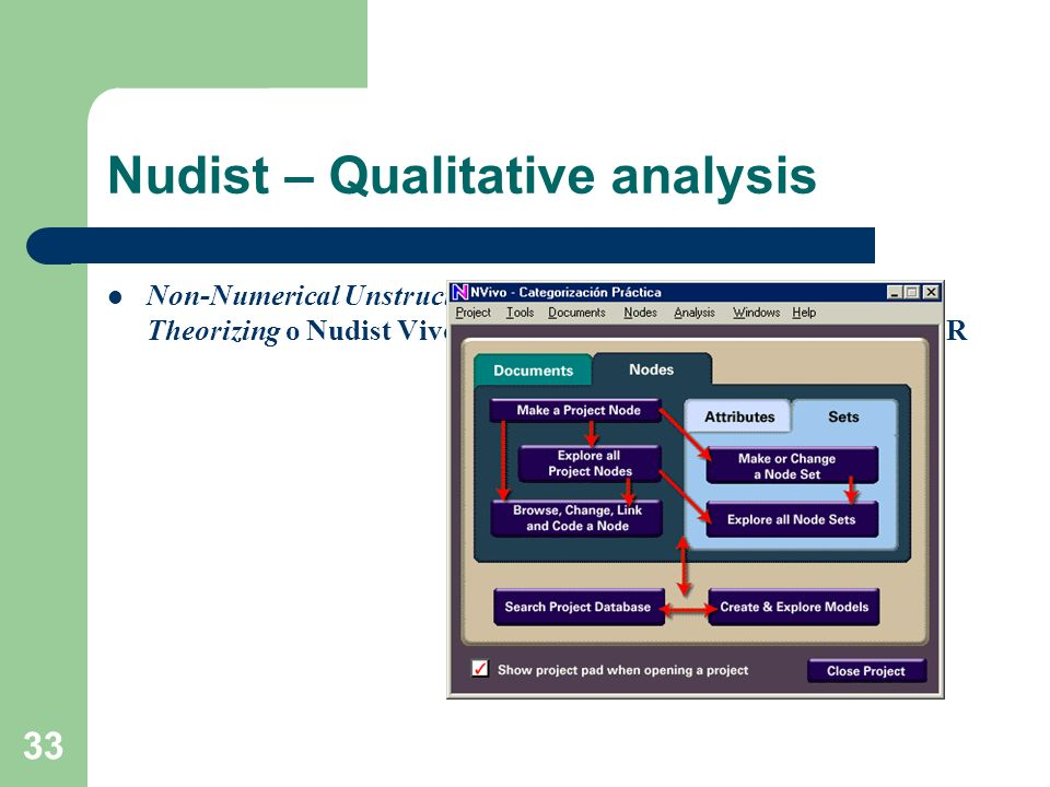 Nudist – Qualitative analysis
