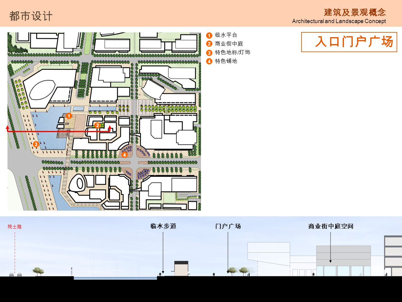 入口门户广场 都市设计 建筑及景观概念 临水步道 门户广场 商业街中庭空间