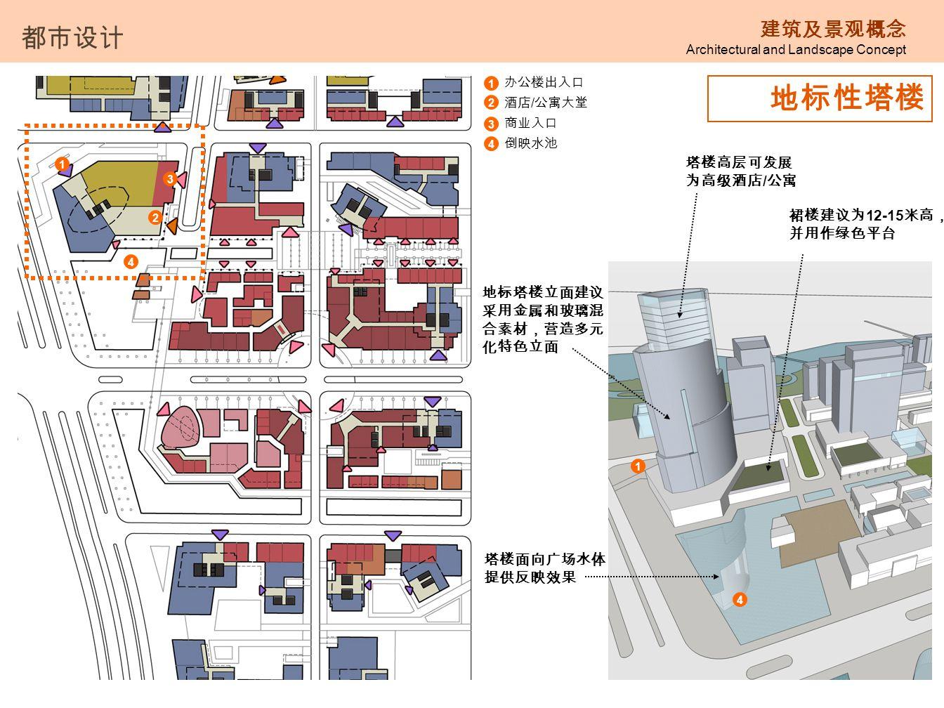 地标性塔楼 都市设计 建筑及景观概念 塔楼高层可发展 为高级酒店/公寓 裙楼建议为12-15米高, 并用作绿色平台