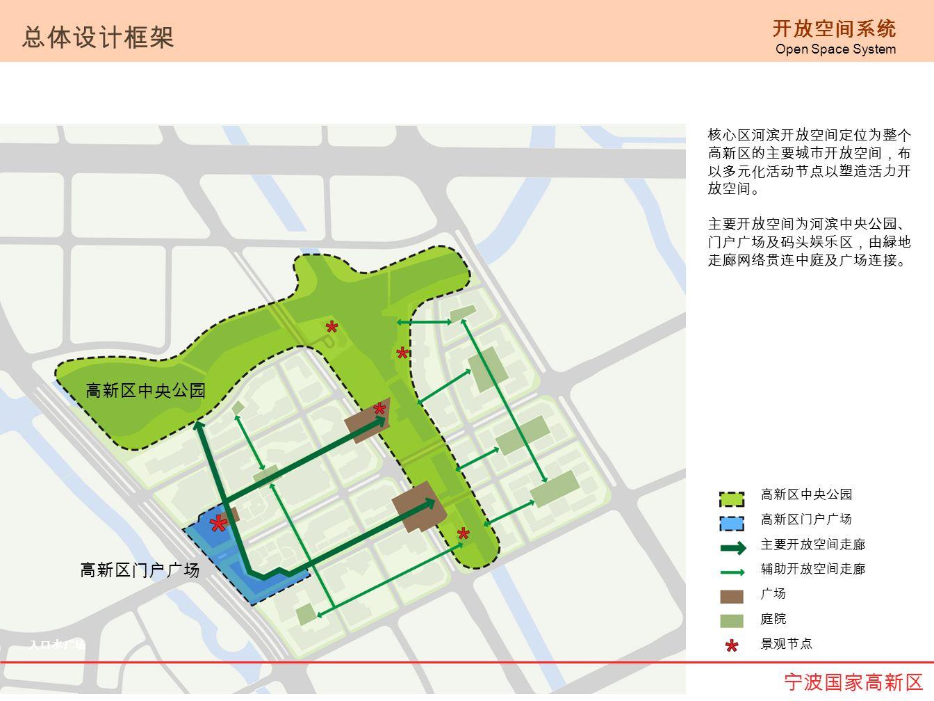 总体设计框架 开放空间系统 宁波国家高新区 高新区中央公园 高新区门户广场