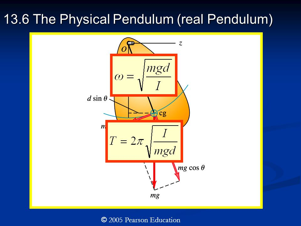 13.6 The Physical Pendulum (real Pendulum)