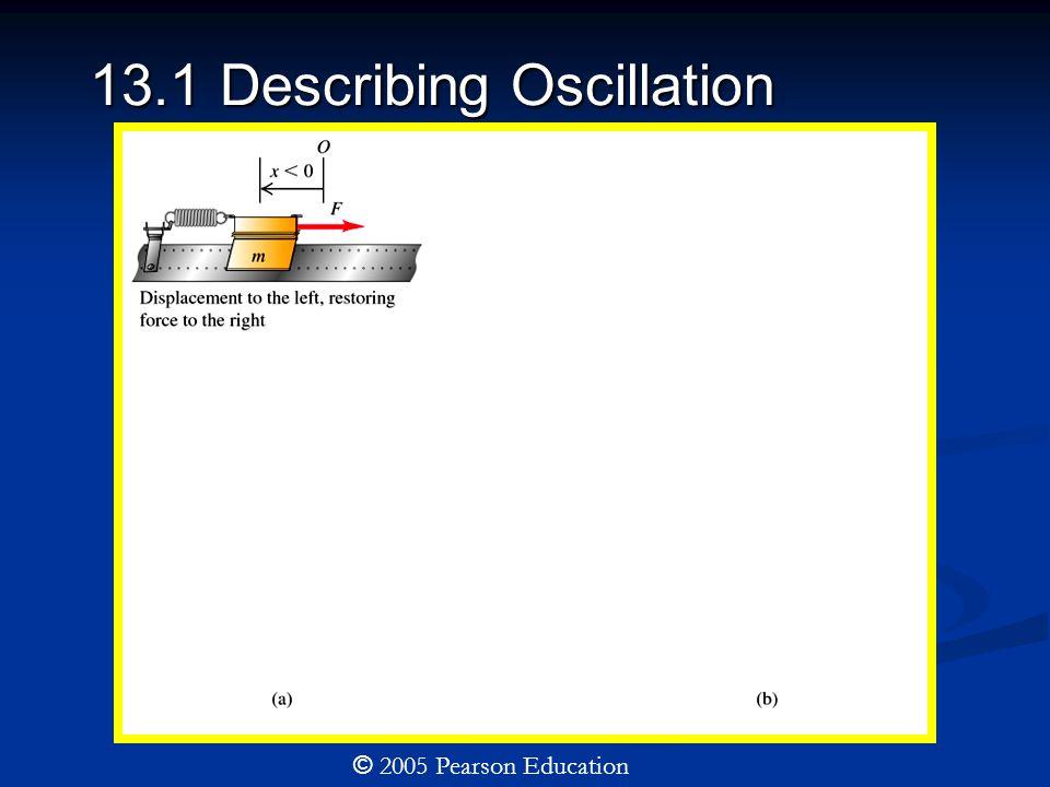 13.1 Describing Oscillation
