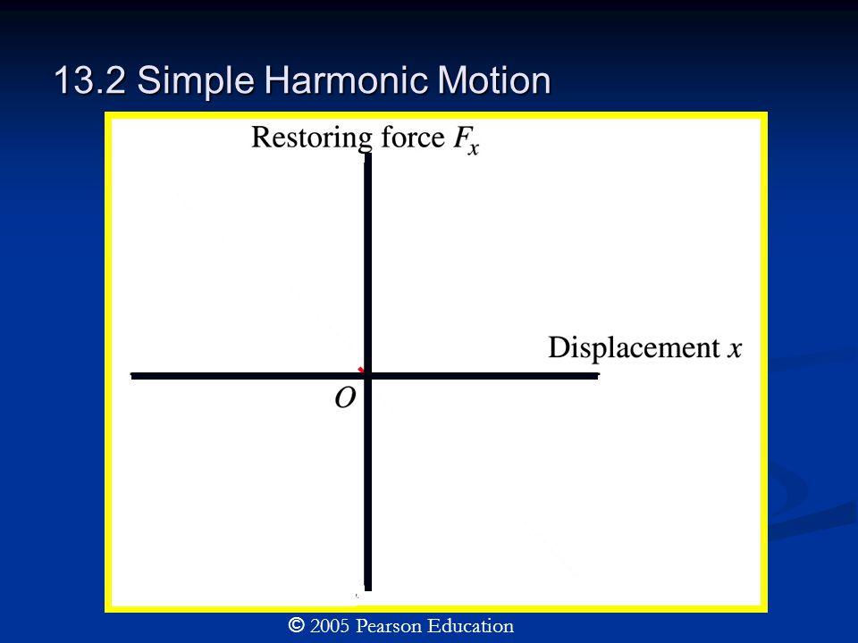 13.2 Simple Harmonic Motion