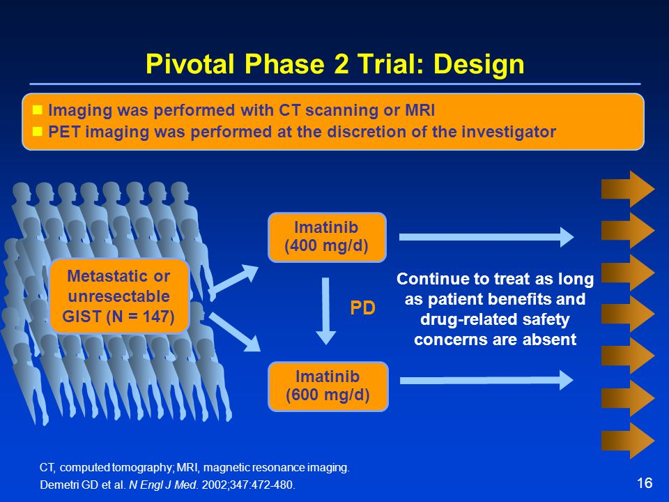 Pivotal Phase 2 Trial: Design