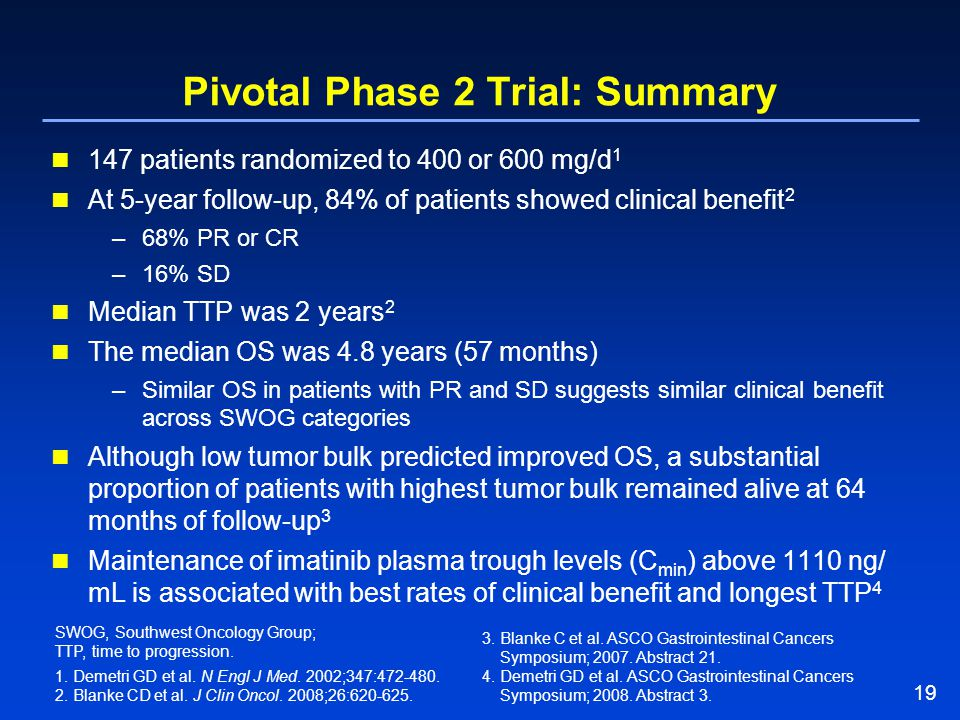 Pivotal Phase 2 Trial: Summary