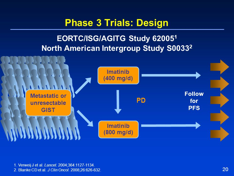 Phase 3 Trials: Design EORTC/ISG/AGITG Study