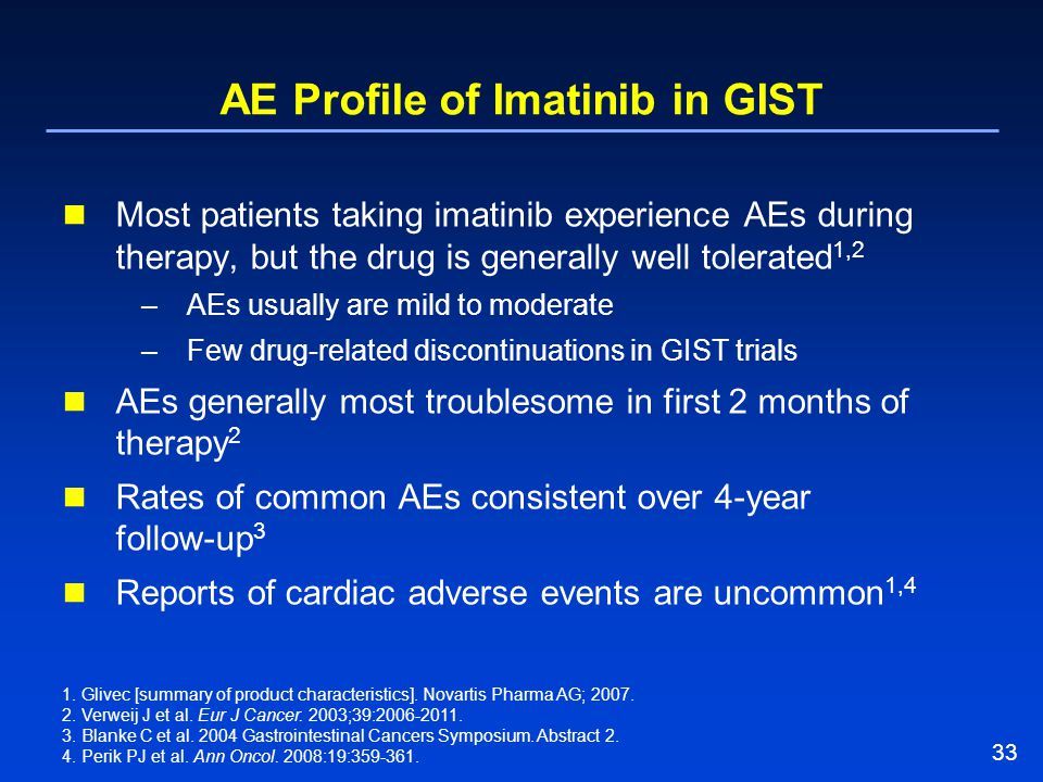AE Profile of Imatinib in GIST