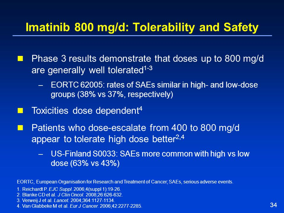 Imatinib 800 mg/d: Tolerability and Safety