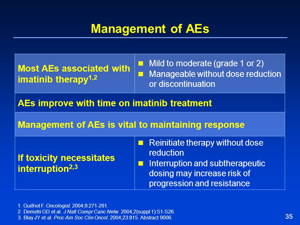 Management of AEs Most AEs associated with imatinib therapy1,2