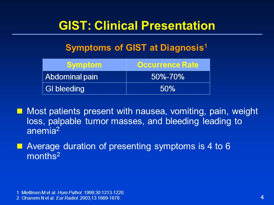 GIST: Clinical Presentation
