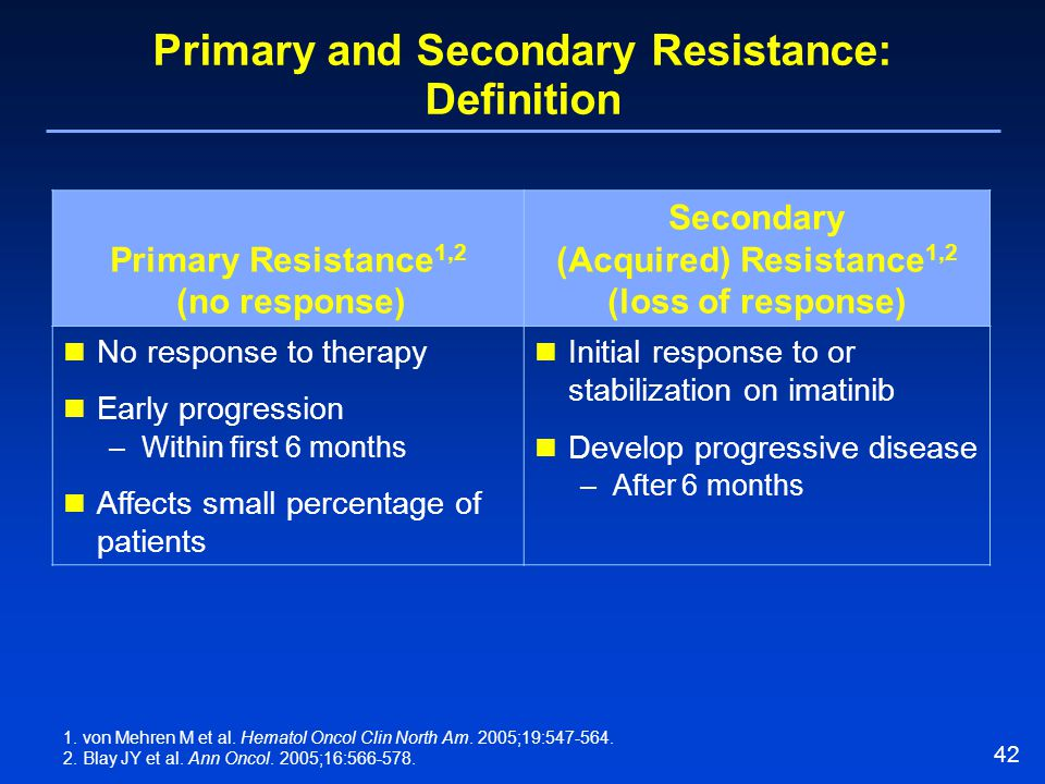 Primary and Secondary Resistance: Definition