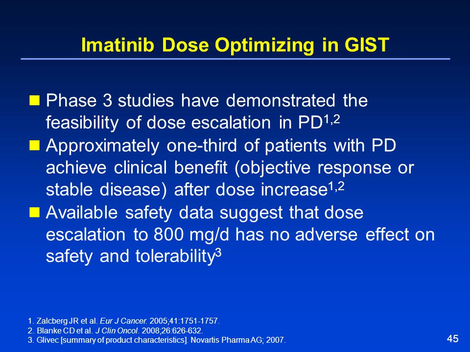 Imatinib Dose Optimizing in GIST