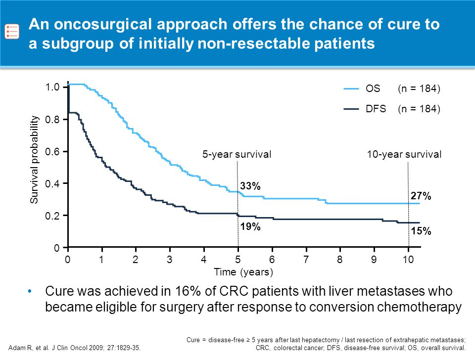 An oncosurgical approach offers the chance of cure to a subgroup of initially non-resectable patients