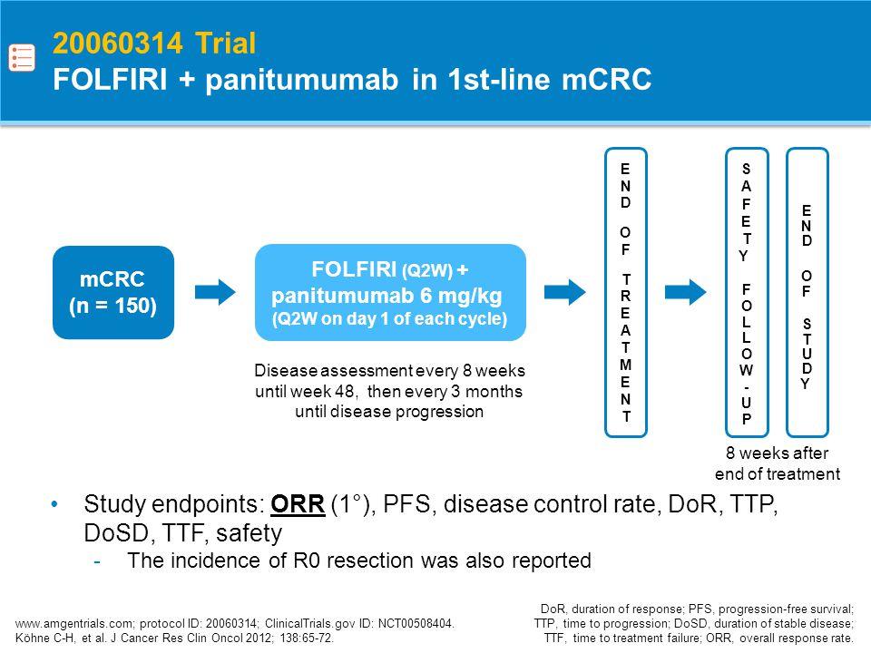 20060314 Trial FOLFIRI + panitumumab in 1st-line mCRC