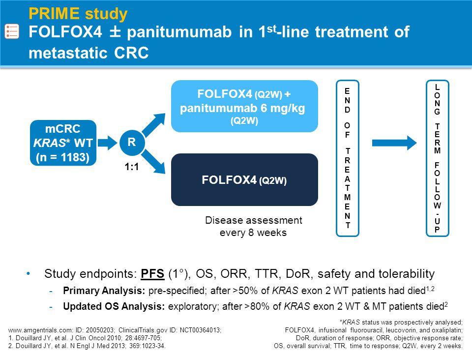 panitumumab 6 mg/kg (Q2W)
