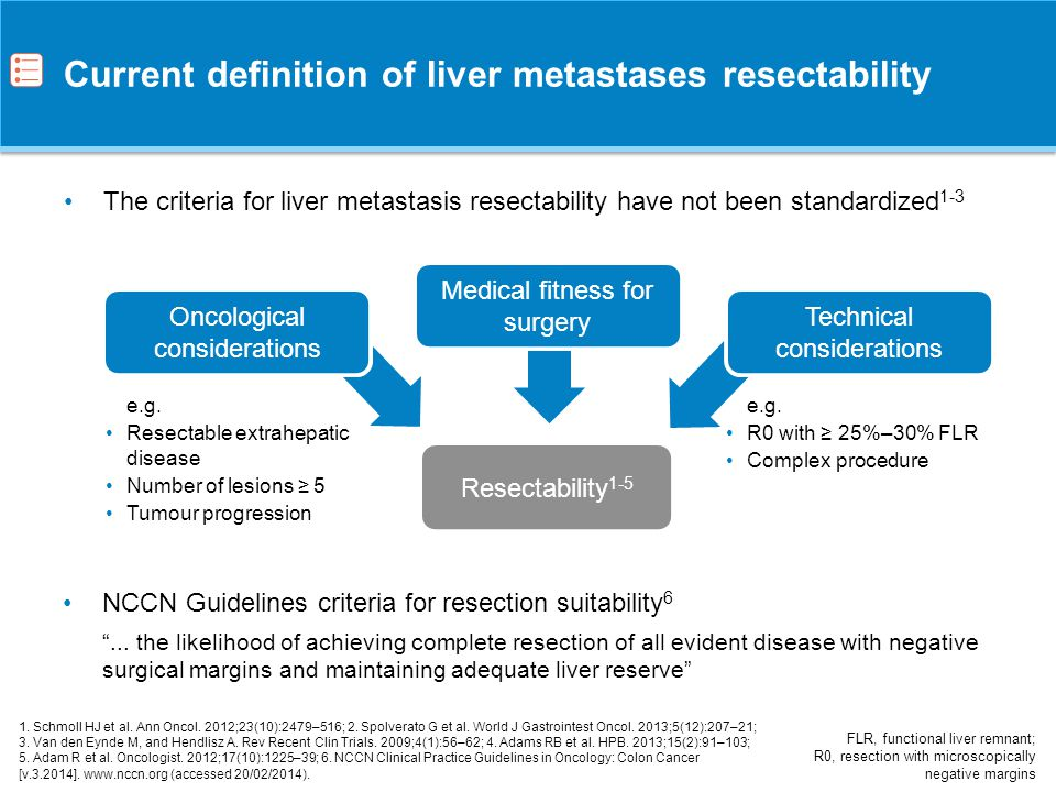 Current definition of liver metastases resectability