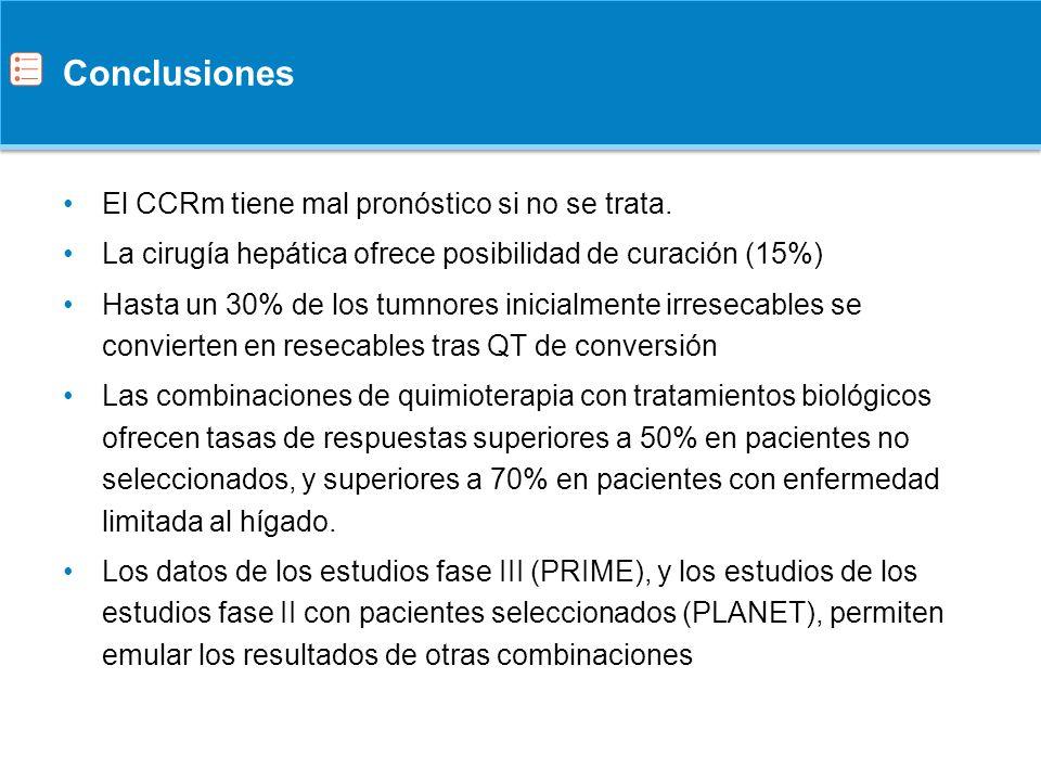 Conclusiones El CCRm tiene mal pronóstico si no se trata.