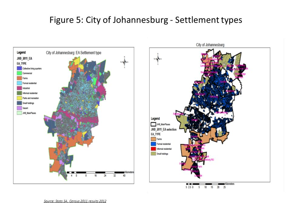 Figure 5: City of Johannesburg - Settlement types