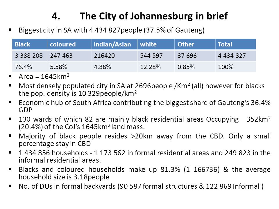 4. The City of Johannesburg in brief