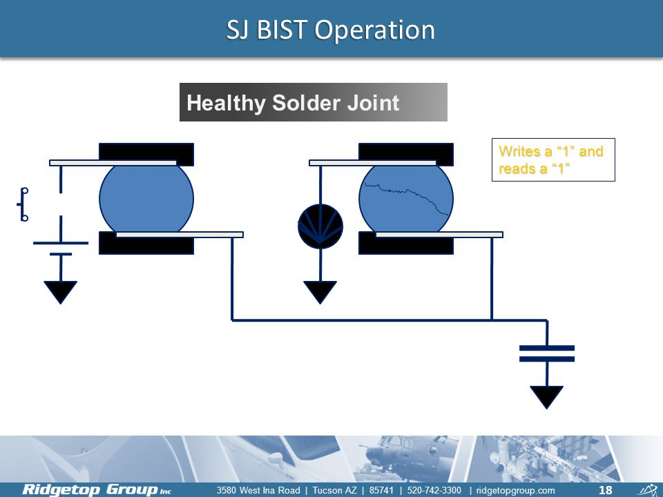 SJ BIST Operation Healthy Solder Joint Writes a 1 and reads a 1