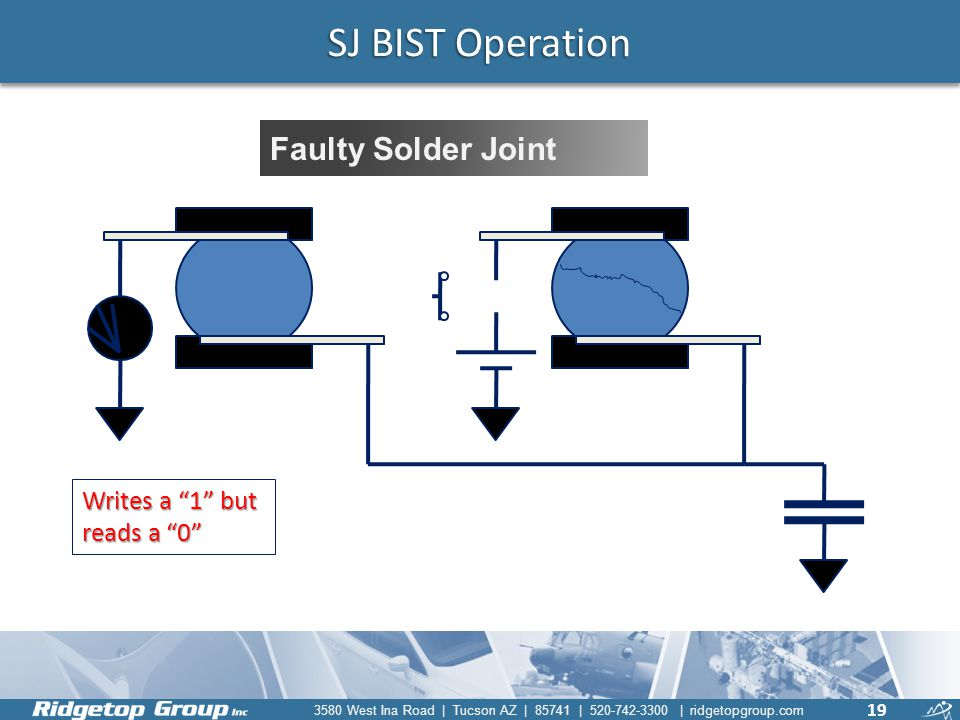 SJ BIST Operation Faulty Solder Joint Writes a 1 but reads a 0