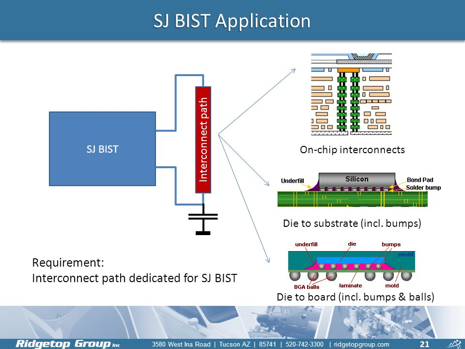 SJ BIST Application Requirement: