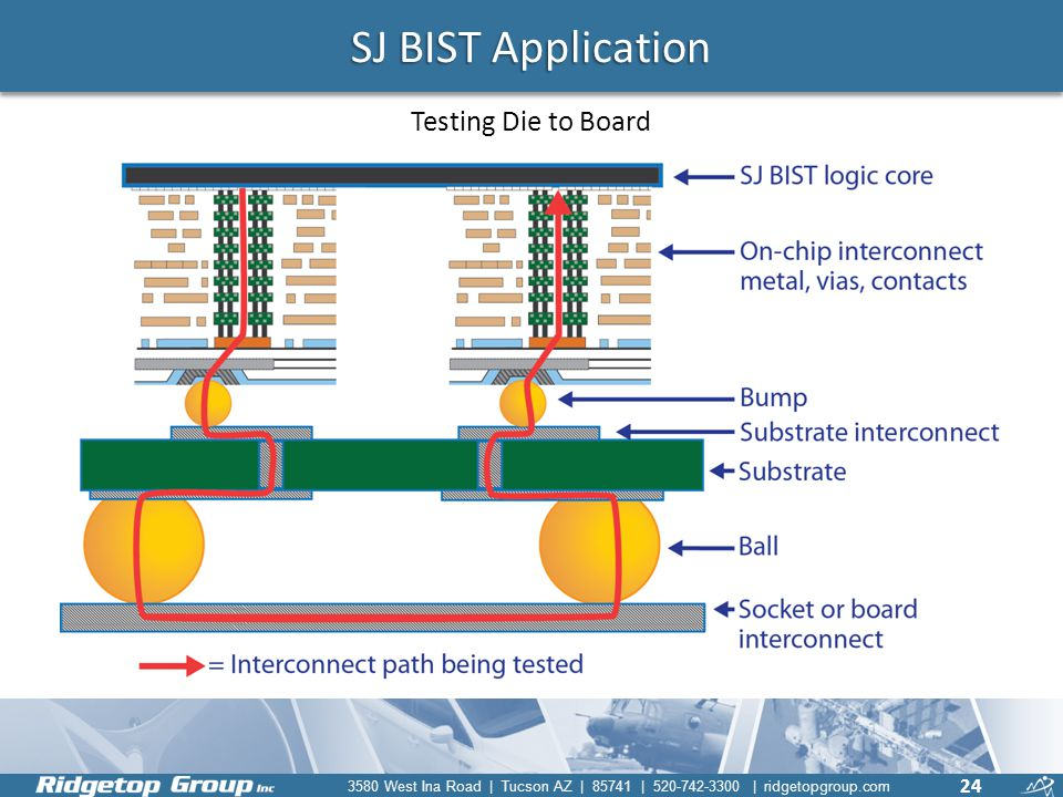 SJ BIST Application Testing Die to Board