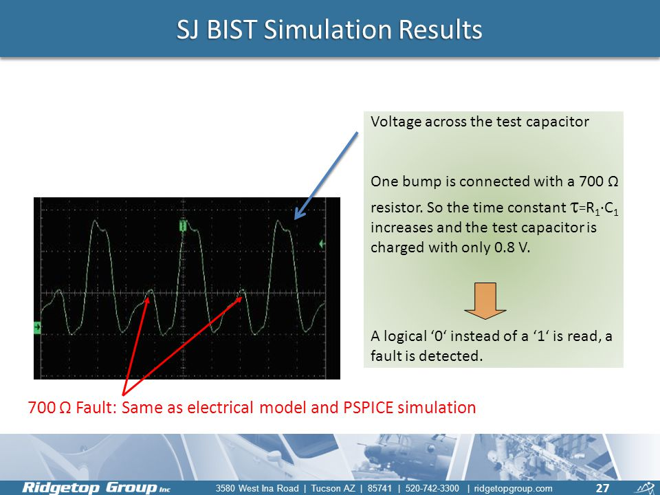SJ BIST Simulation Results