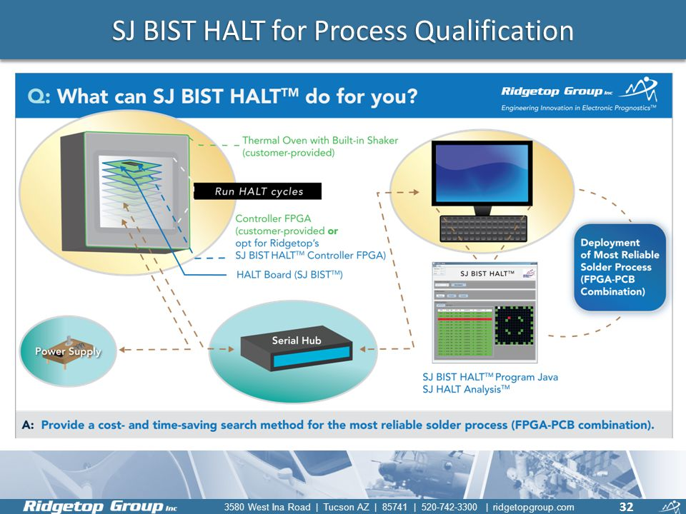 SJ BIST HALT for Process Qualification