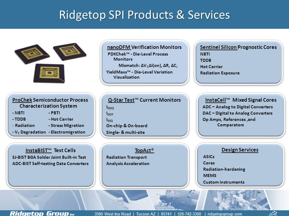 Ridgetop SPI Products & Services