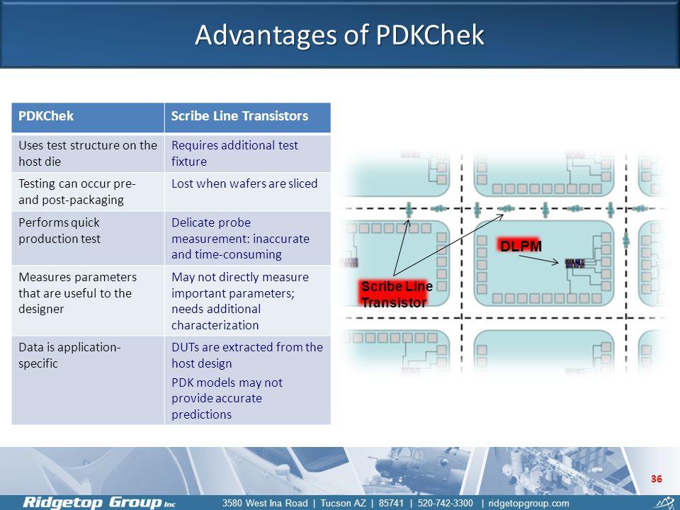 Advantages of PDKChek PDKChek Scribe Line Transistors DLPM